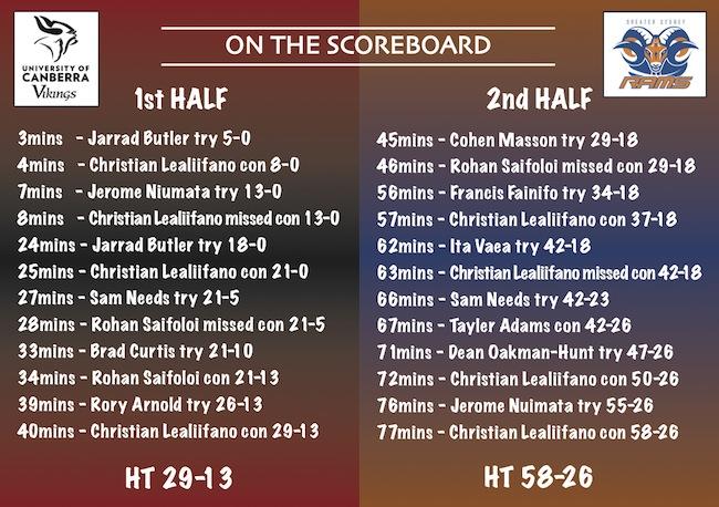The NRC Wash-Up_Rd3_Vikings v Rams_scoreboard