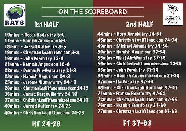 The NRC Wash-Up_Rd6_Rays v Vikings_scoreboard new